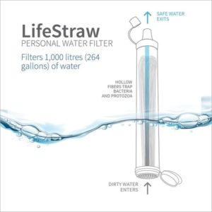Best EDC Kit - LifeStraw Water Filtration Device